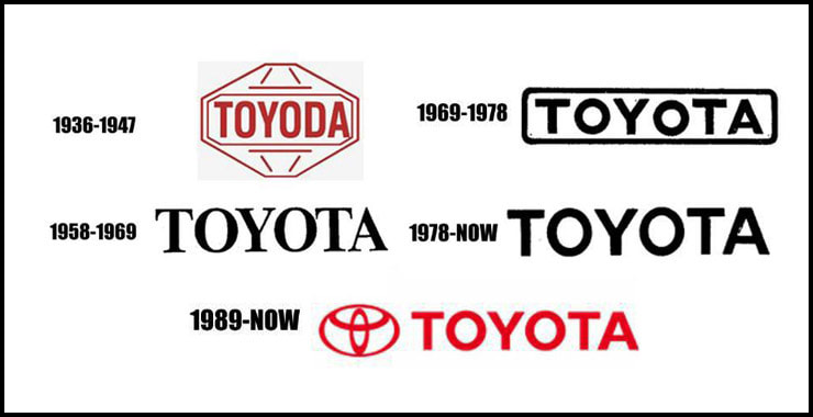 creatyum-media-toyota-logo-change